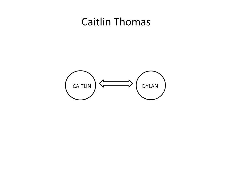 Caitlin Thomas NN d CAITLIN DYLAN
