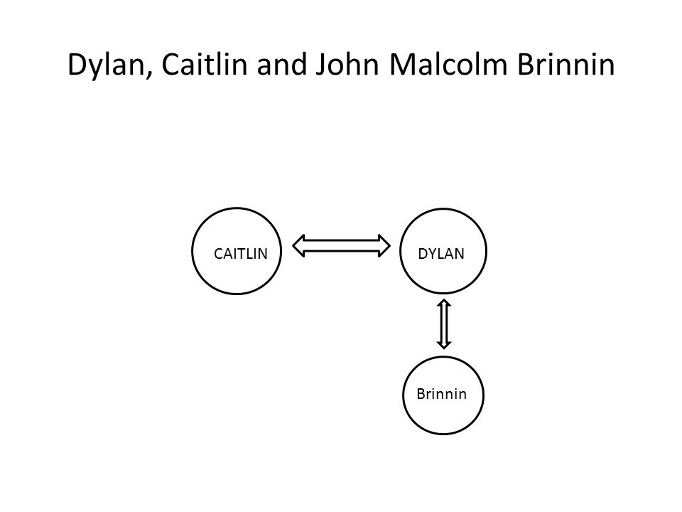 Dylan, Caitlin and John Malcolm Brinnin