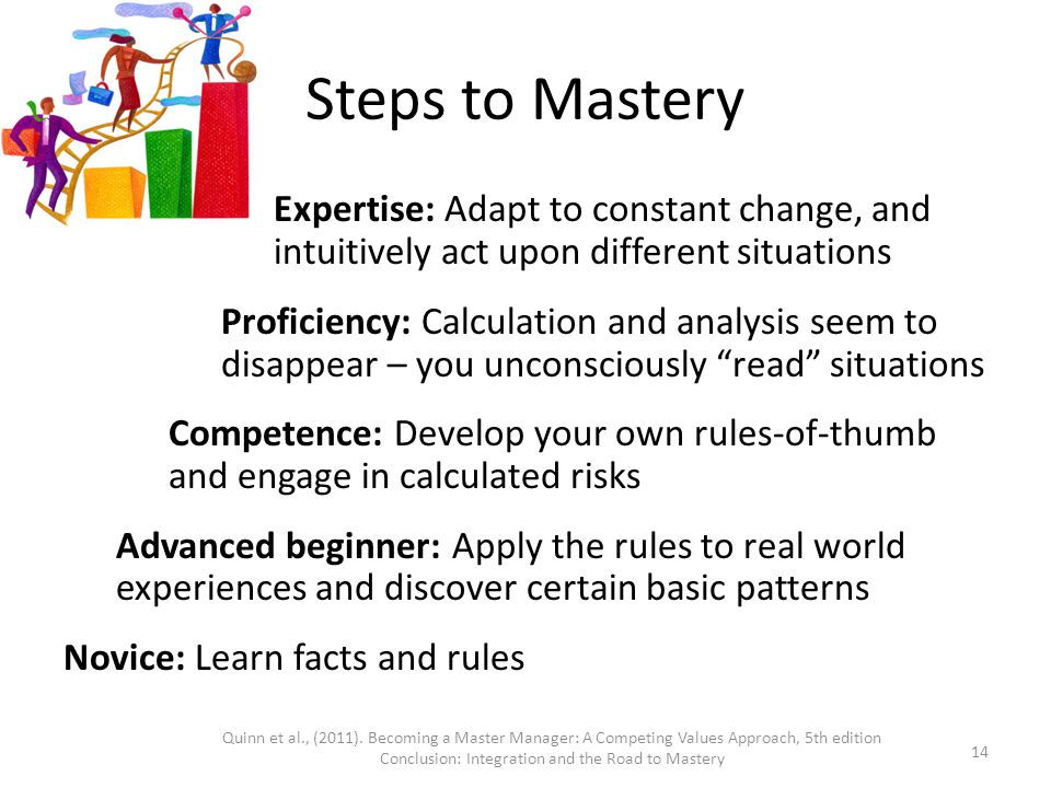Steps to Mastery
