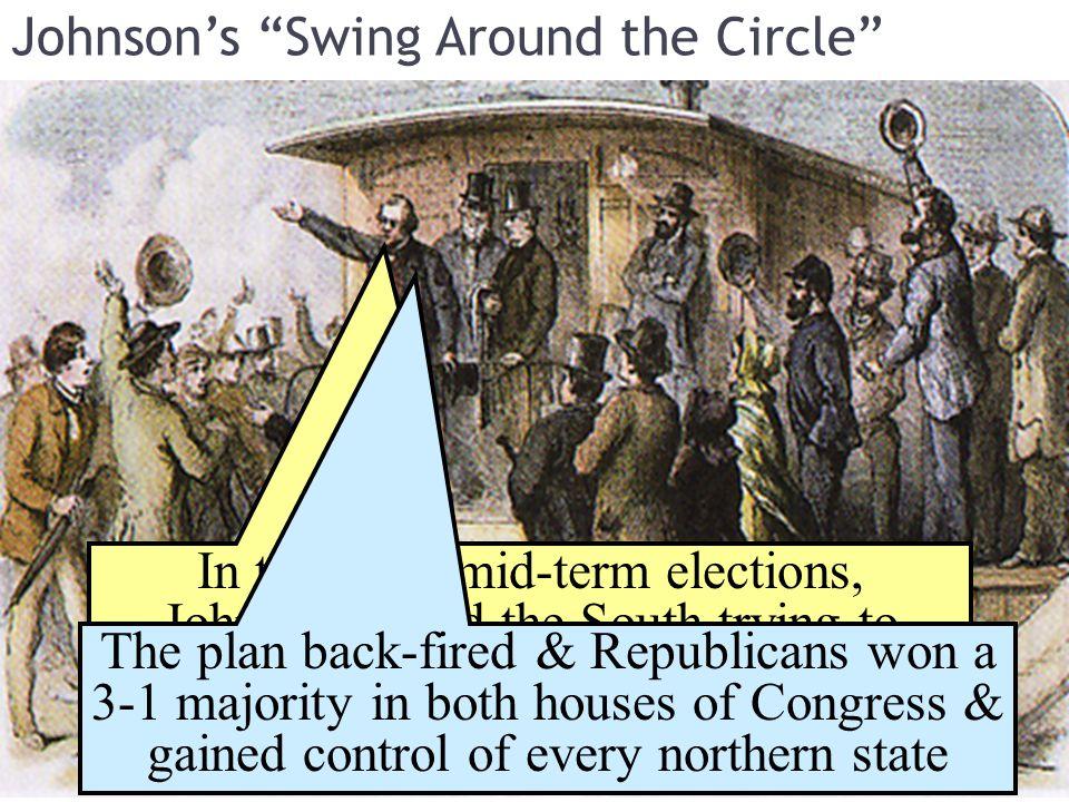 Johnson's Swing Around the Circle