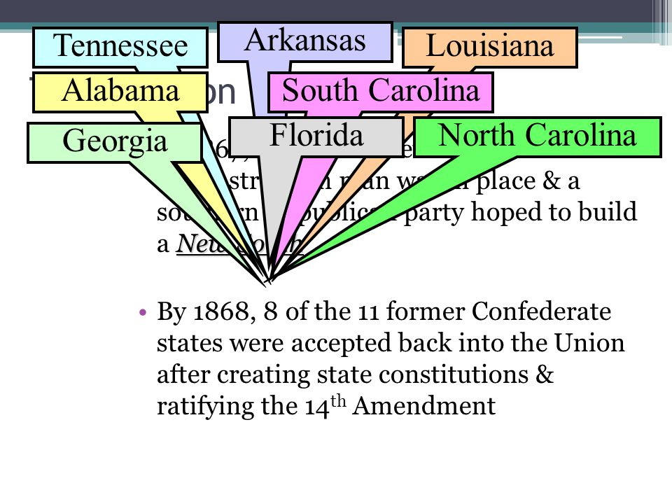The Election of 1868 Arkansas Tennessee Louisiana Alabama
