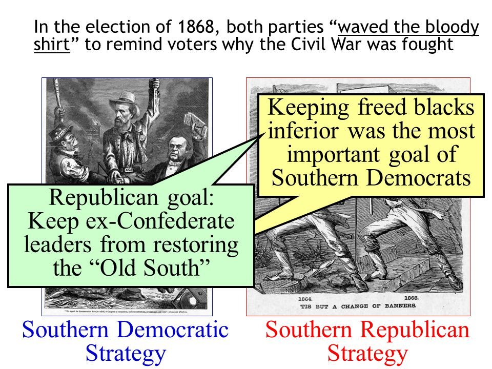 Southern Democratic Strategy Southern Republican Strategy