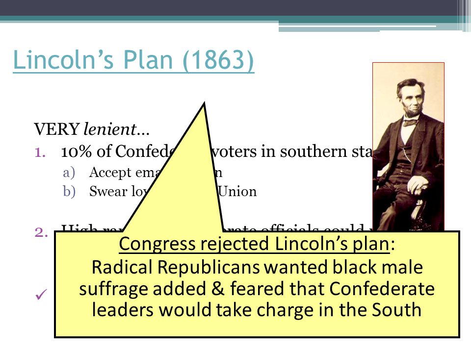 Congress rejected Lincoln's plan: