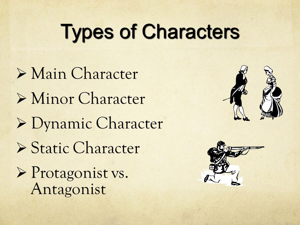 Types of Characters Main Character Minor Character Dynamic Character