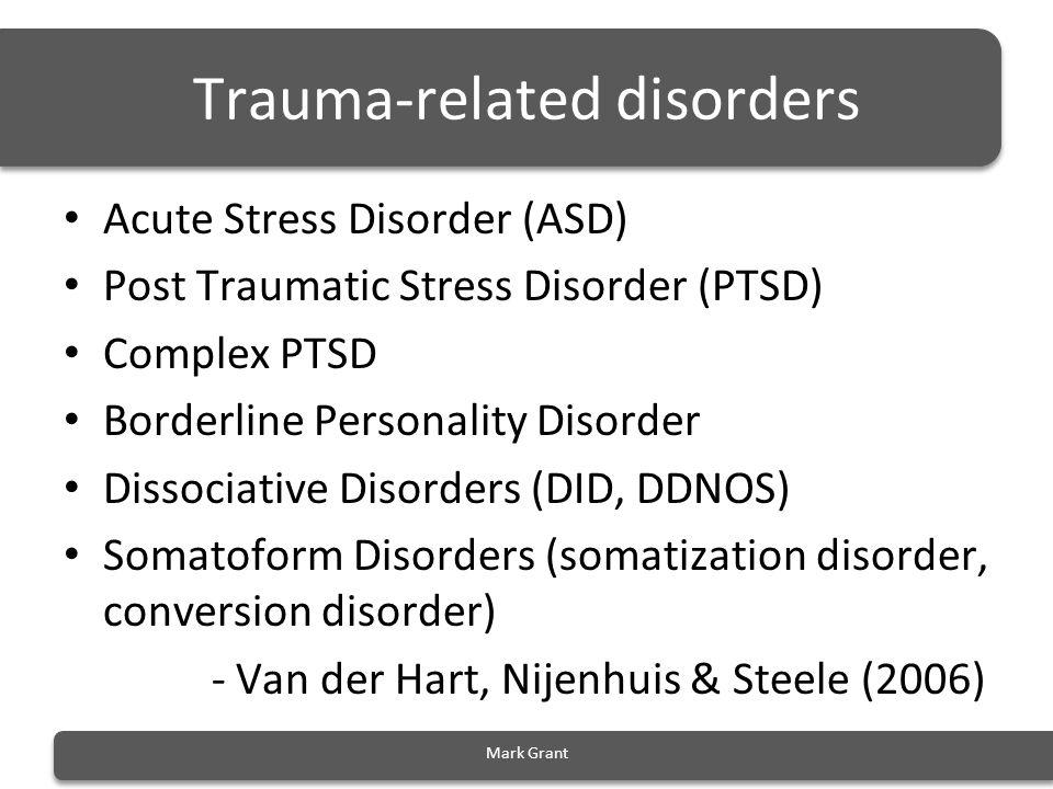 Trauma-related disorders