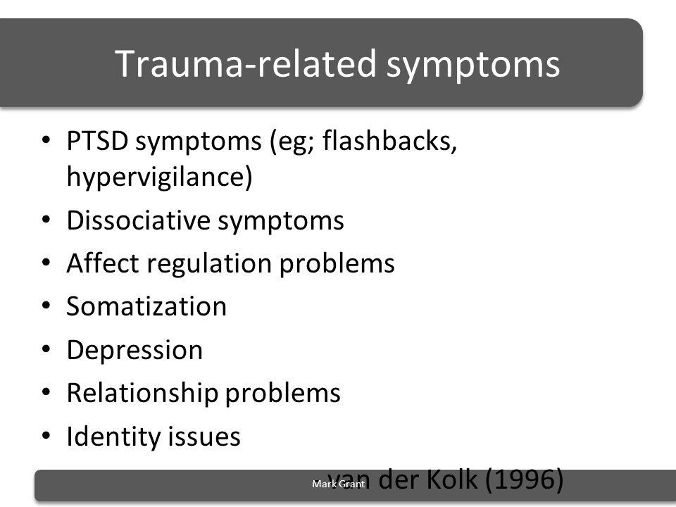 Trauma-related symptoms