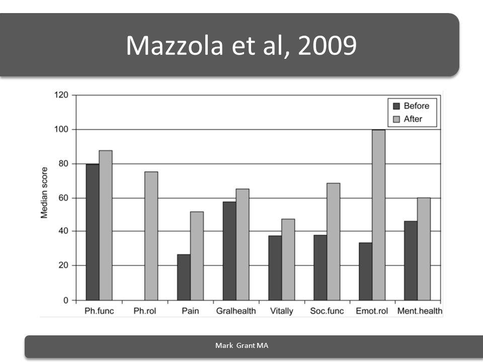 Mazzola et al, 2009 Mark Grant MA