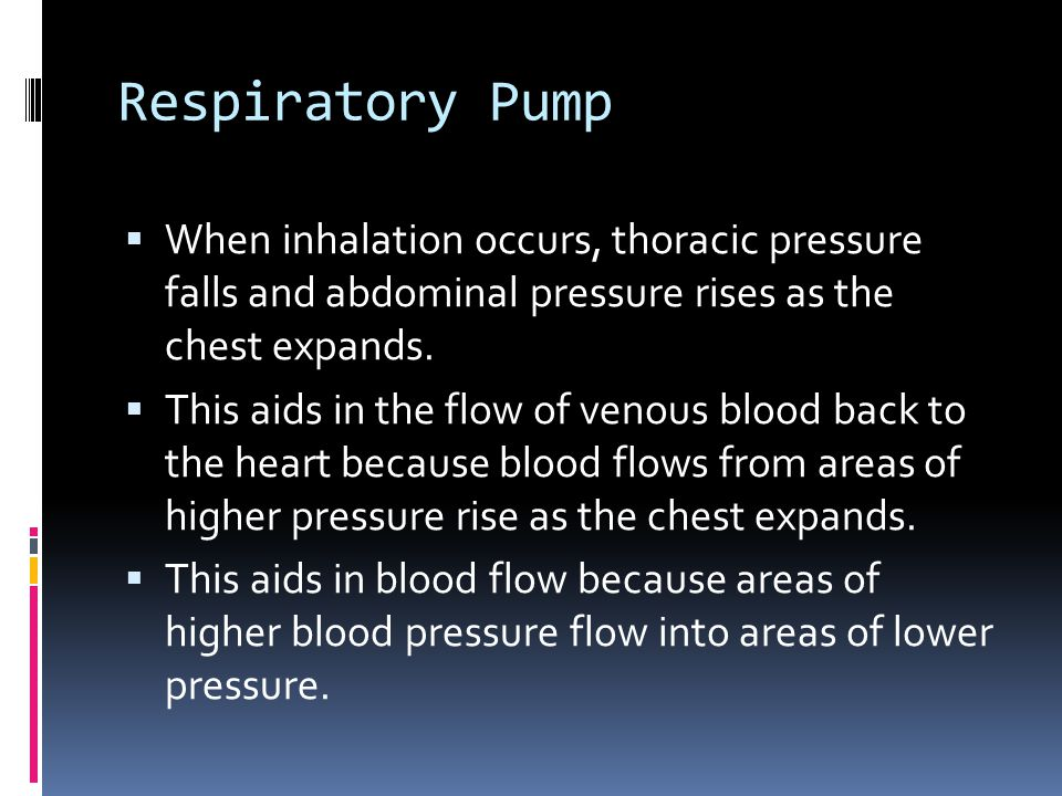Respiratory Pump When inhalation occurs, thoracic pressure falls and abdominal pressure rises as the chest expands.