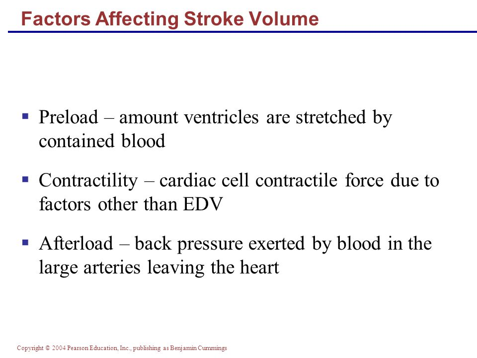 Factors Affecting Stroke Volume