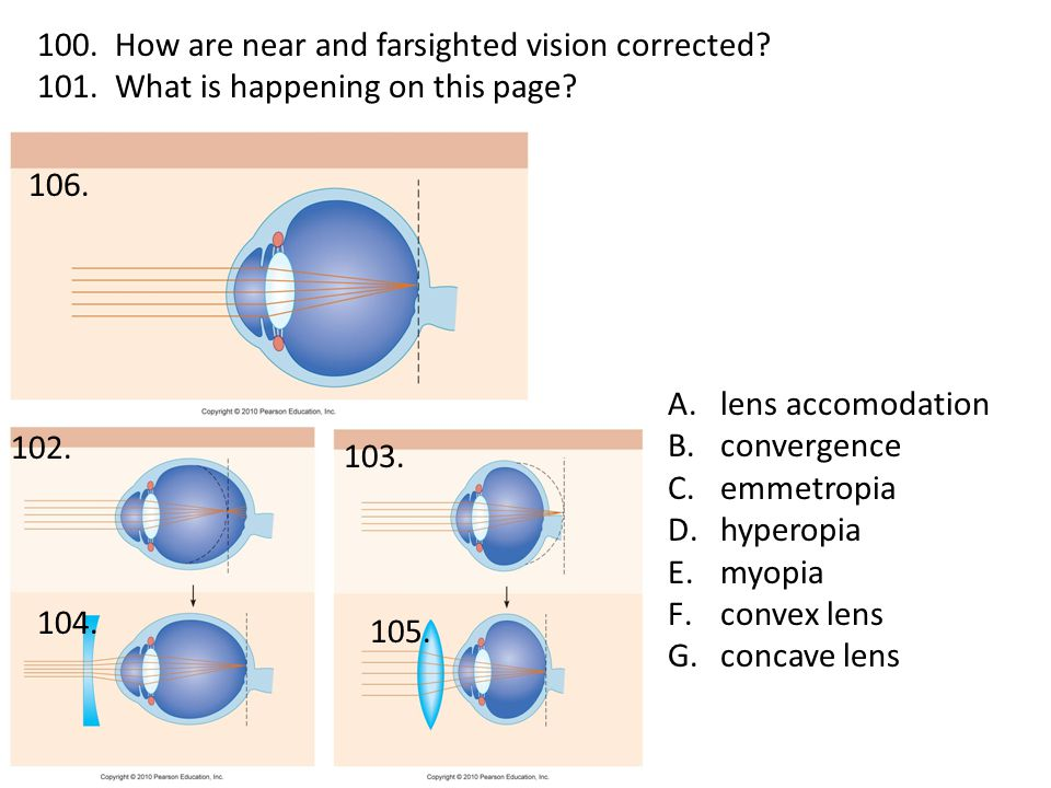 How are near and farsighted vision corrected