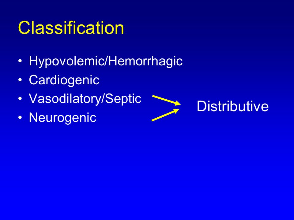 Classification Distributive Hypovolemic/Hemorrhagic Cardiogenic
