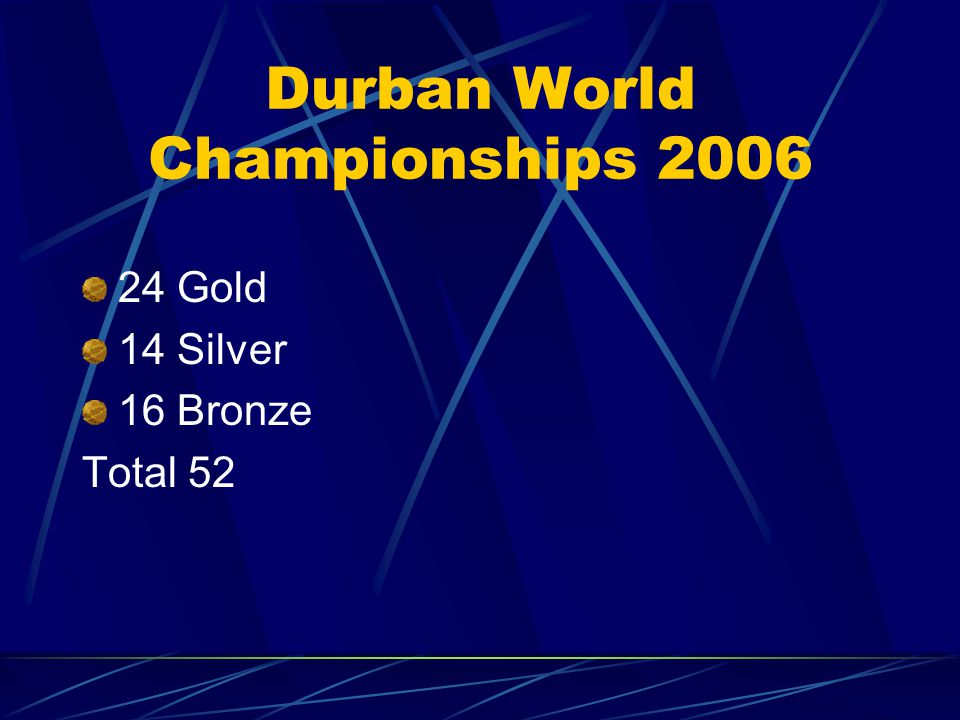 Durban World Championships 2006