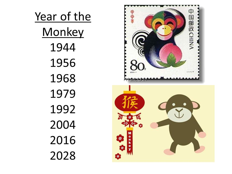 Year of the Monkey 1944 1956 1968 1979 1992 2004 2016 2028