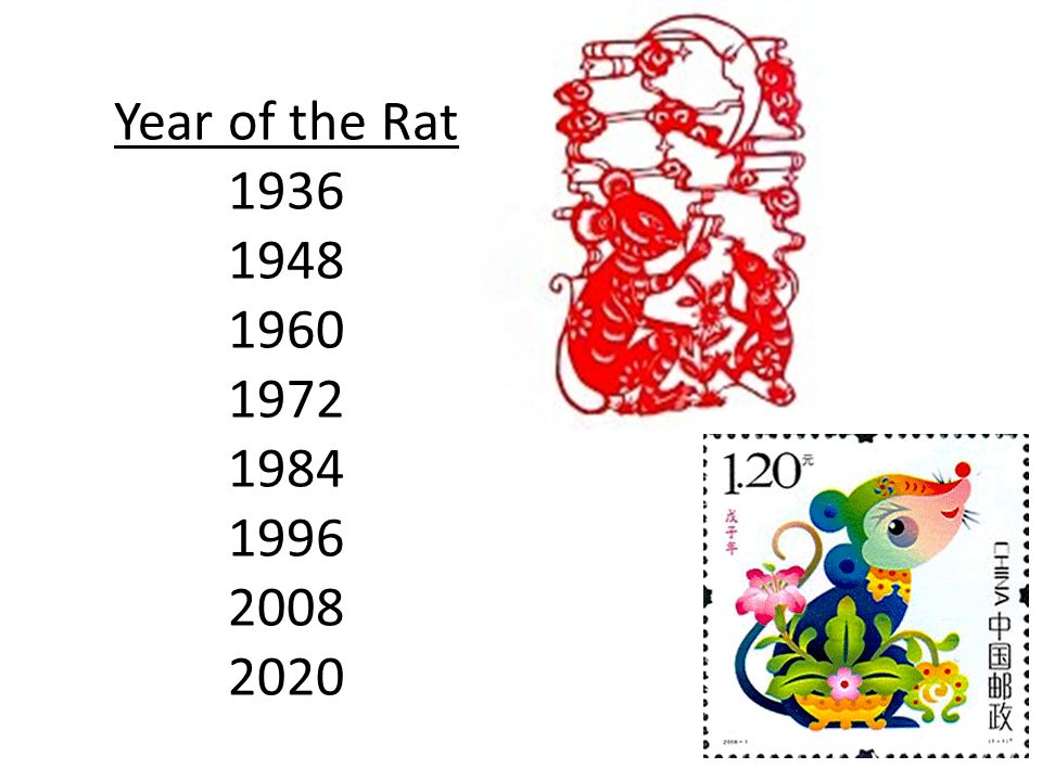 Year of the Rat 1936 1948 1960 1972 1984 1996 2008 2020