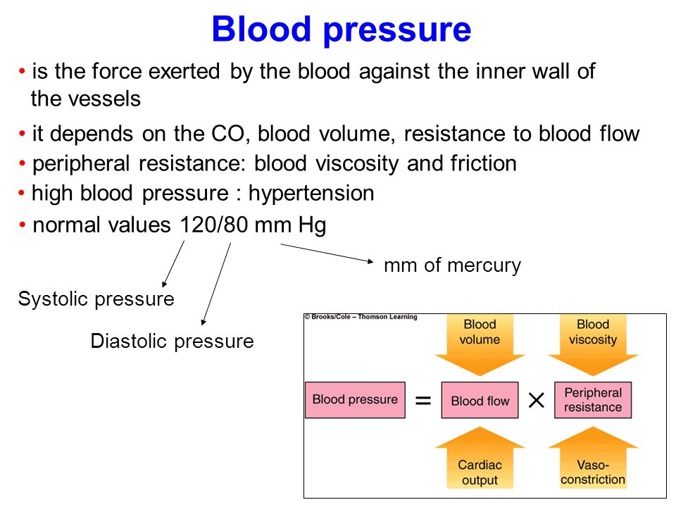 Blood pressure is the force exerted by the blood against the inner wall of the vessels.