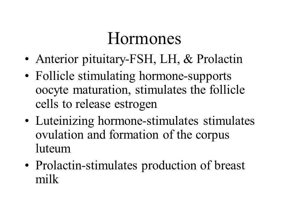Hormones Anterior pituitary-FSH, LH, & Prolactin