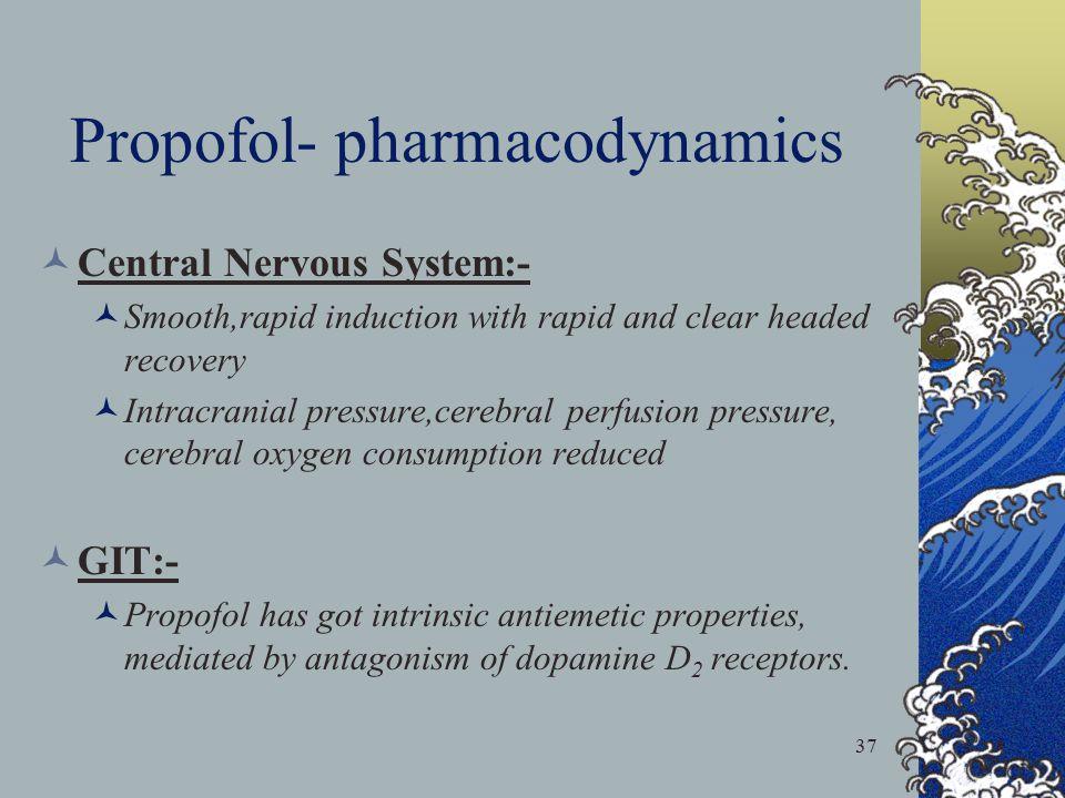 Propofol- pharmacodynamics