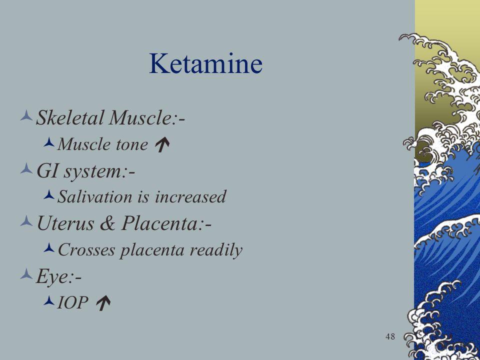 Ketamine Skeletal Muscle:- GI system:- Uterus & Placenta:- Eye:-