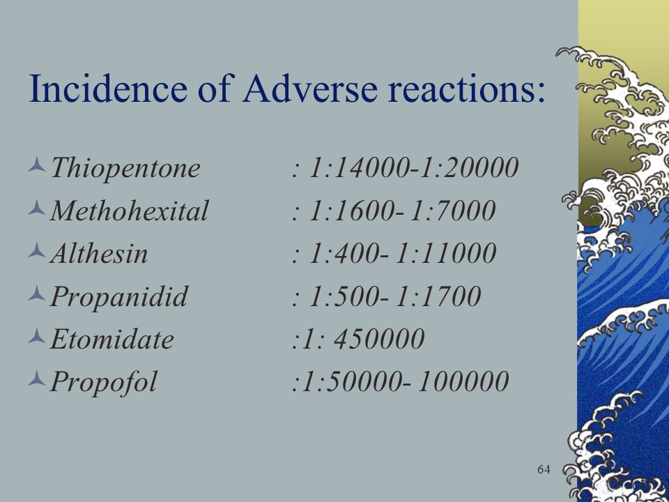 Incidence of Adverse reactions: