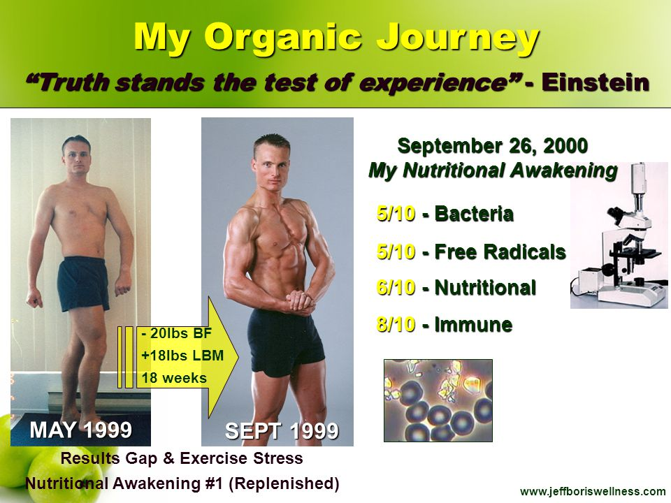 September 26, 2000 My Nutritional Awakening