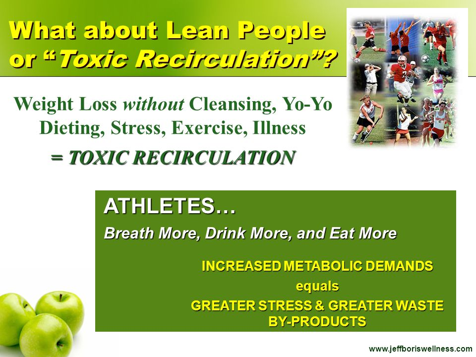 INCREASED METABOLIC DEMANDS GREATER STRESS & GREATER WASTE BY-PRODUCTS