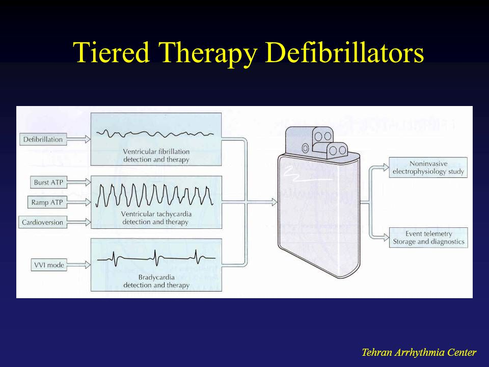 Tiered Therapy Defibrillators