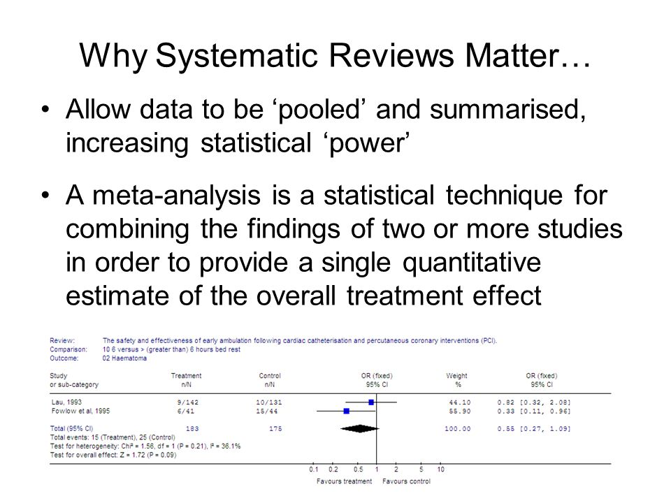 Why Systematic Reviews Matter…