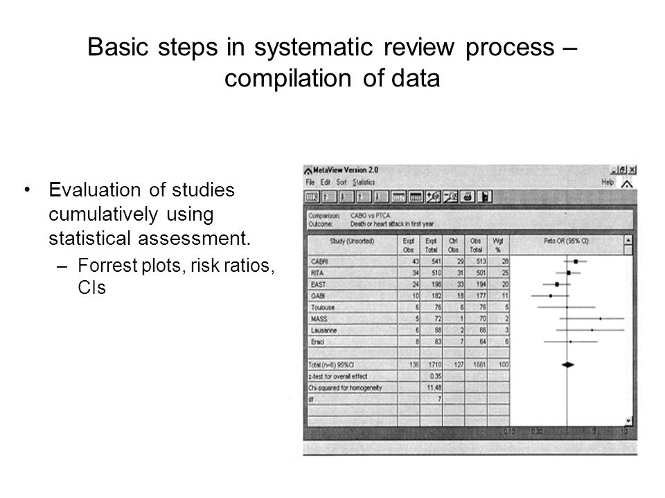 Basic steps in systematic review process – compilation of data