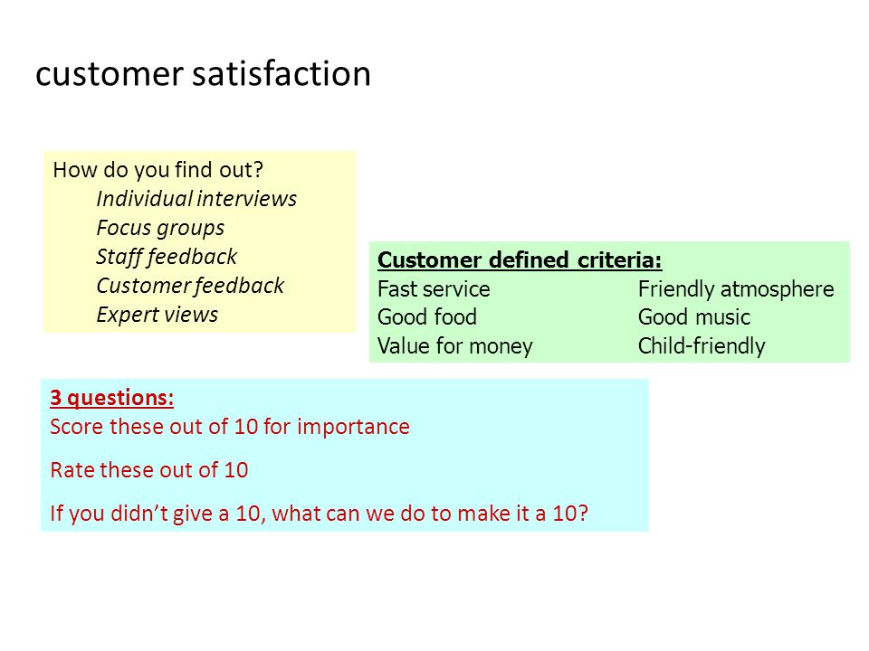 definition for customer satisfaction Assessing your overall customer satisfaction (using a satisfaction survey) is  essential for creating amazing customer experience learn more.