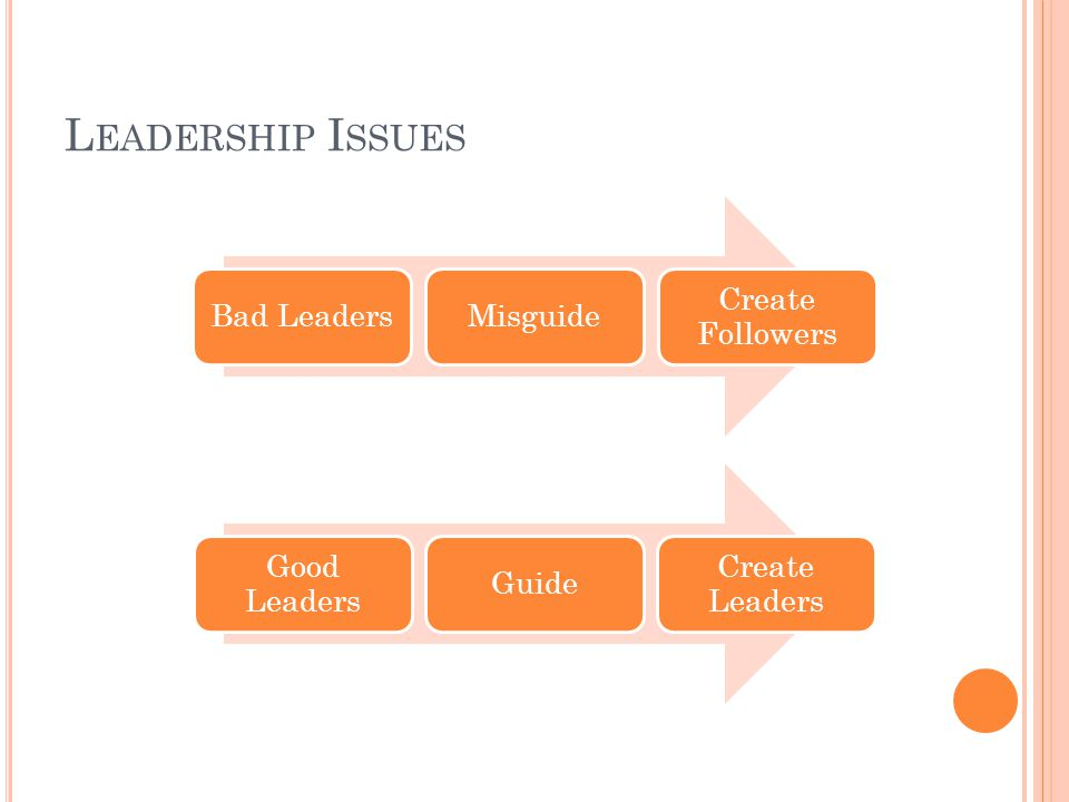 Leadership Issues Bad Leaders Misguide Create Followers Good Leaders