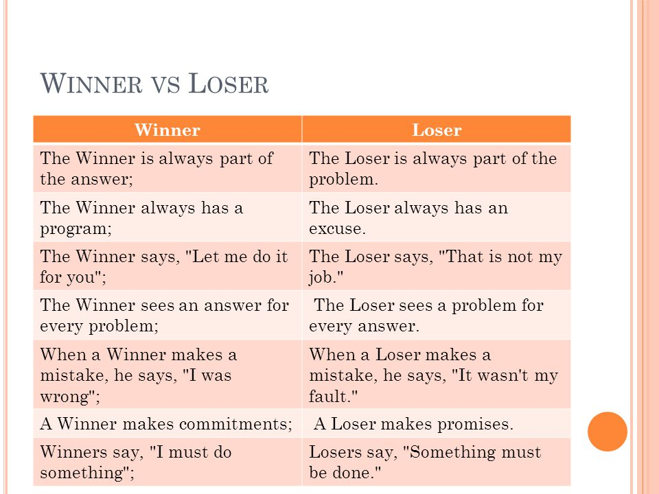 Winner vs Loser Winner Loser The Winner is always part of the answer;