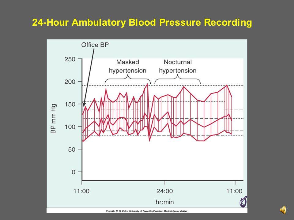 24-Hour Ambulatory Blood Pressure Recording
