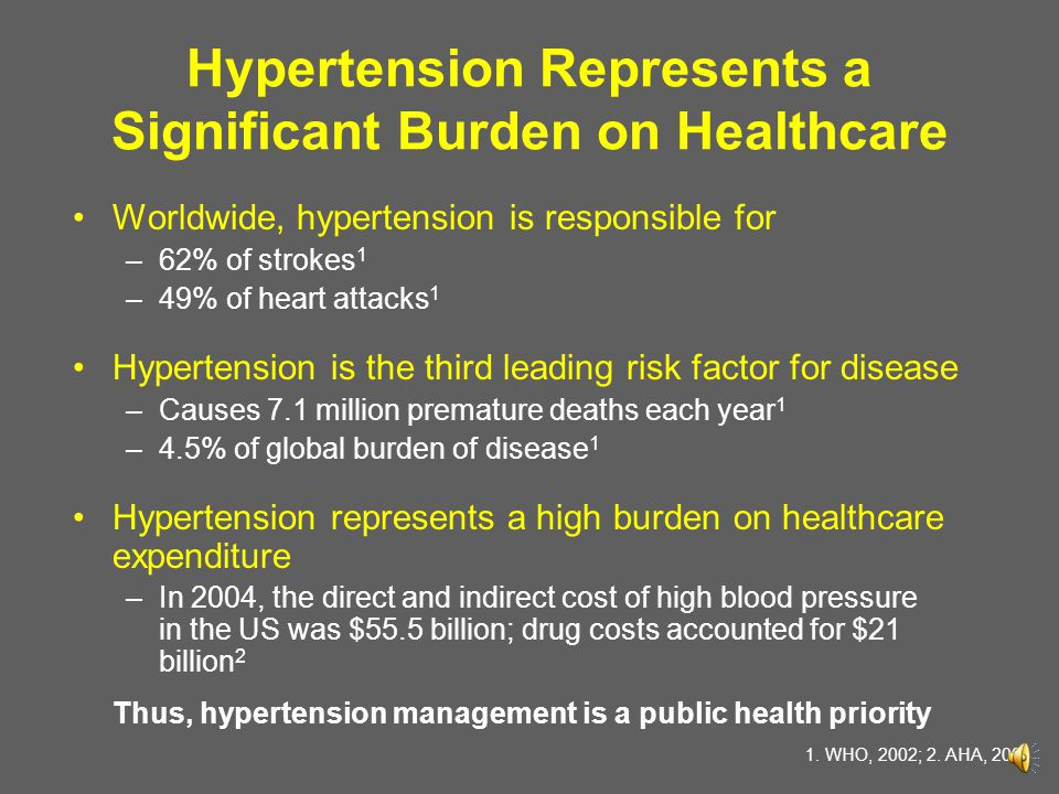 Hypertension Represents a Significant Burden on Healthcare