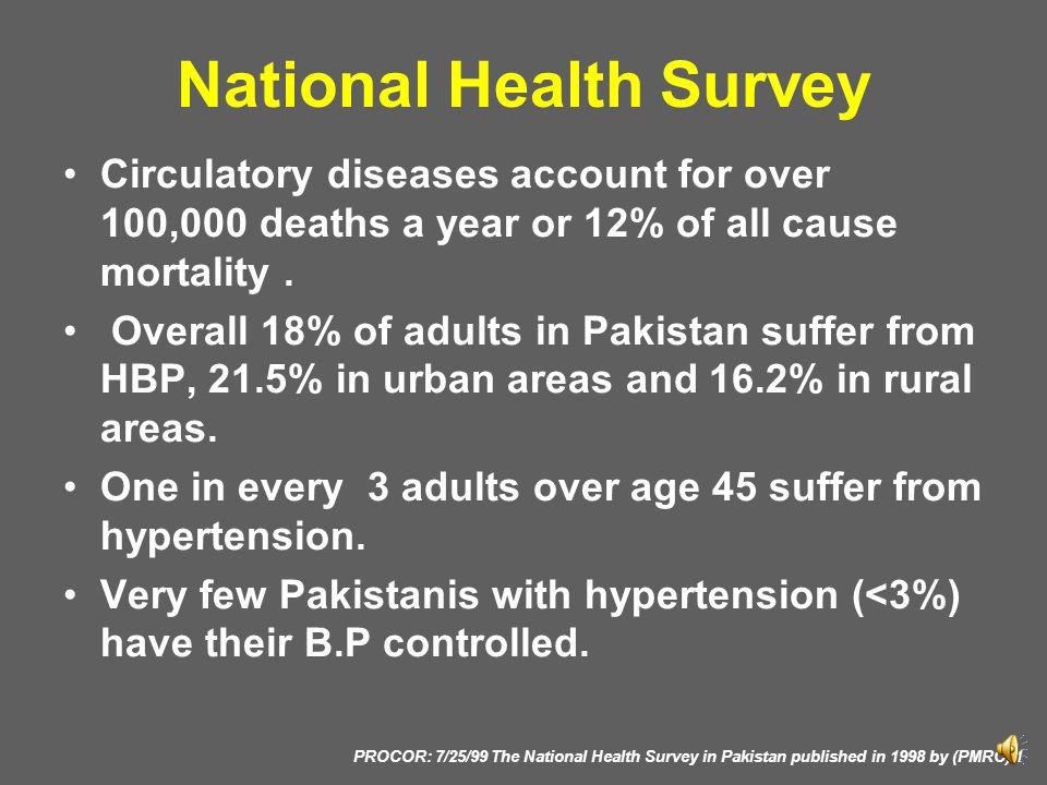 National Health Survey