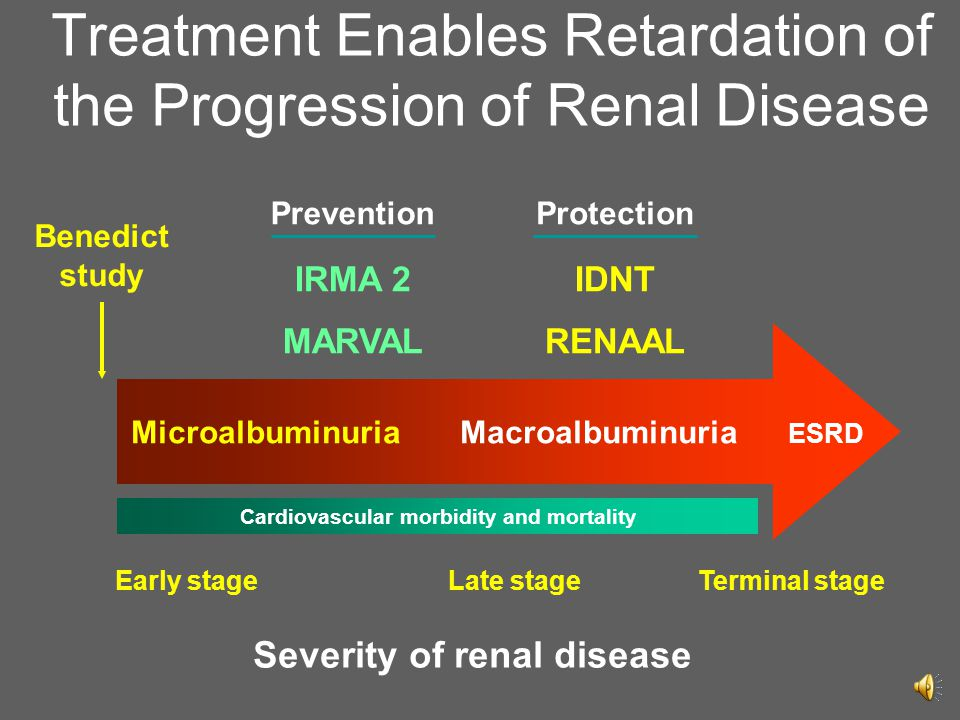 Treatment Enables Retardation of the Progression of Renal Disease