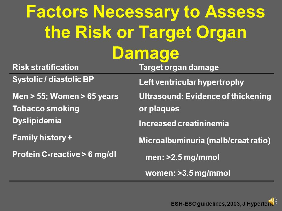 Factors Necessary to Assess the Risk or Target Organ Damage