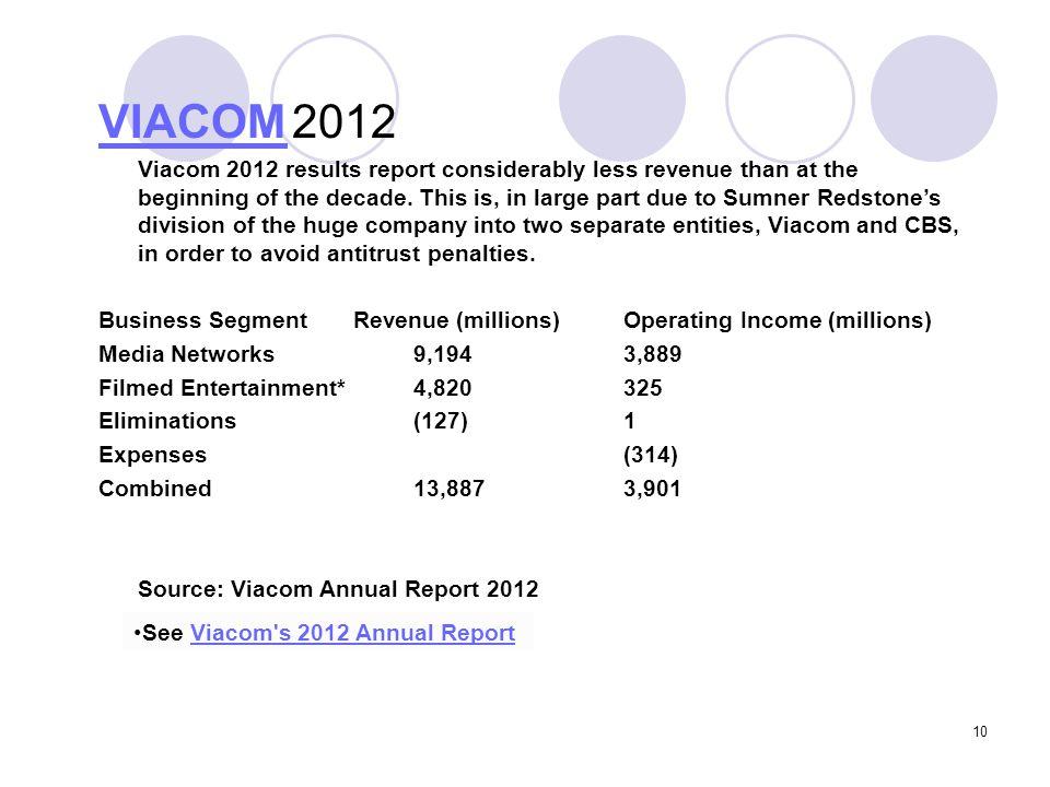 VIACOM 2012