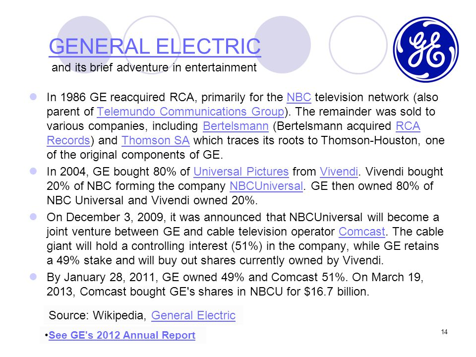 GENERAL ELECTRIC and its brief adventure in entertainment