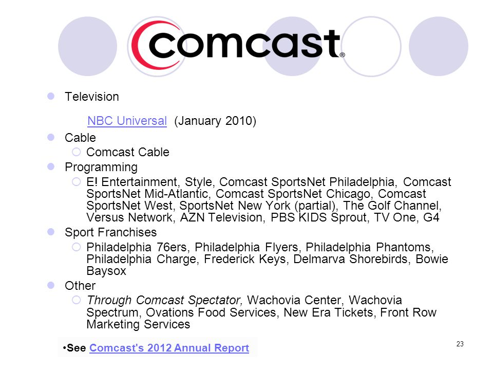 NBC Universal (January 2010) Cable Comcast Cable Programming