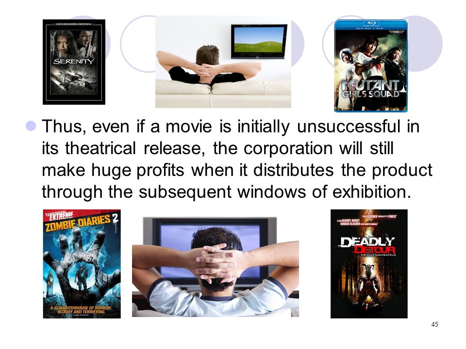 Thus, even if a movie is initially unsuccessful in its theatrical release, the corporation will still make huge profits when it distributes the product through the subsequent windows of exhibition.