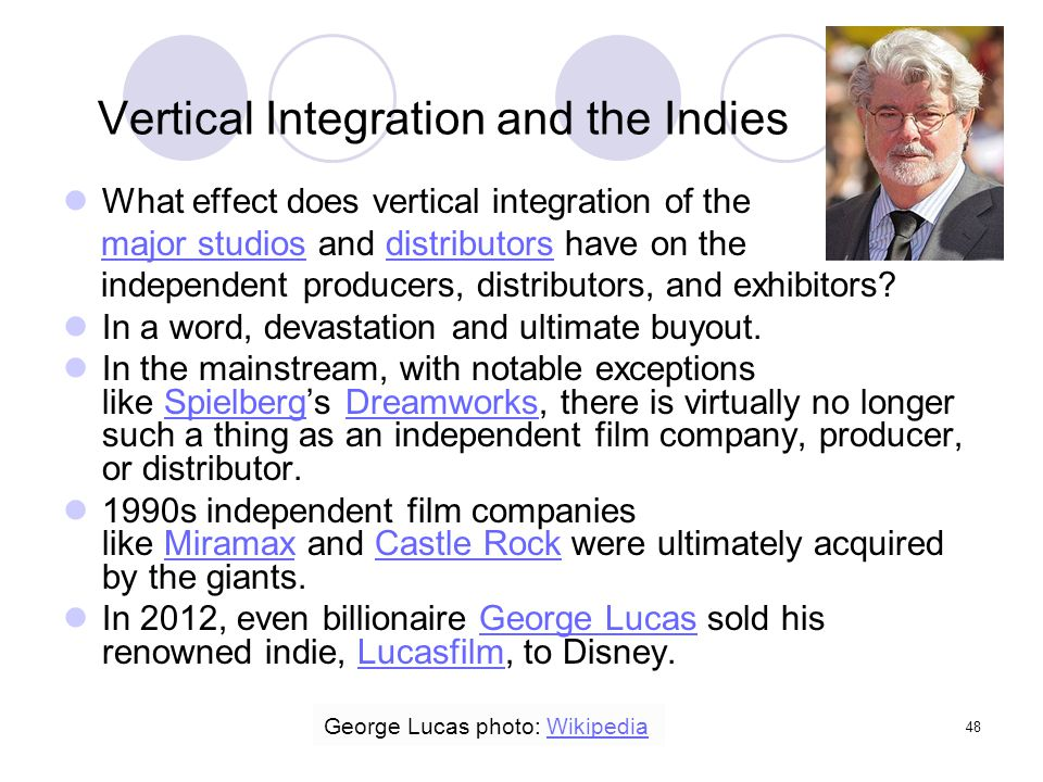 Vertical Integration and the Indies