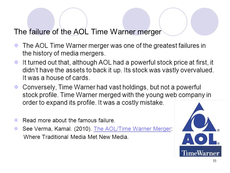 The failure of the AOL Time Warner merger