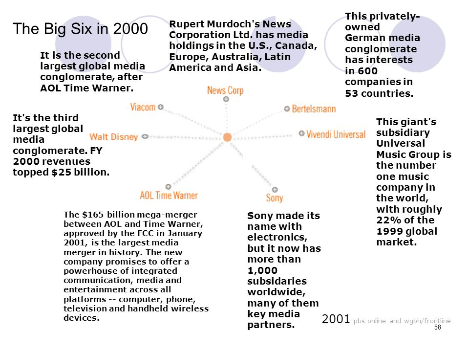 The Big Six in 2000 2001 pbs online and wgbh/frontline