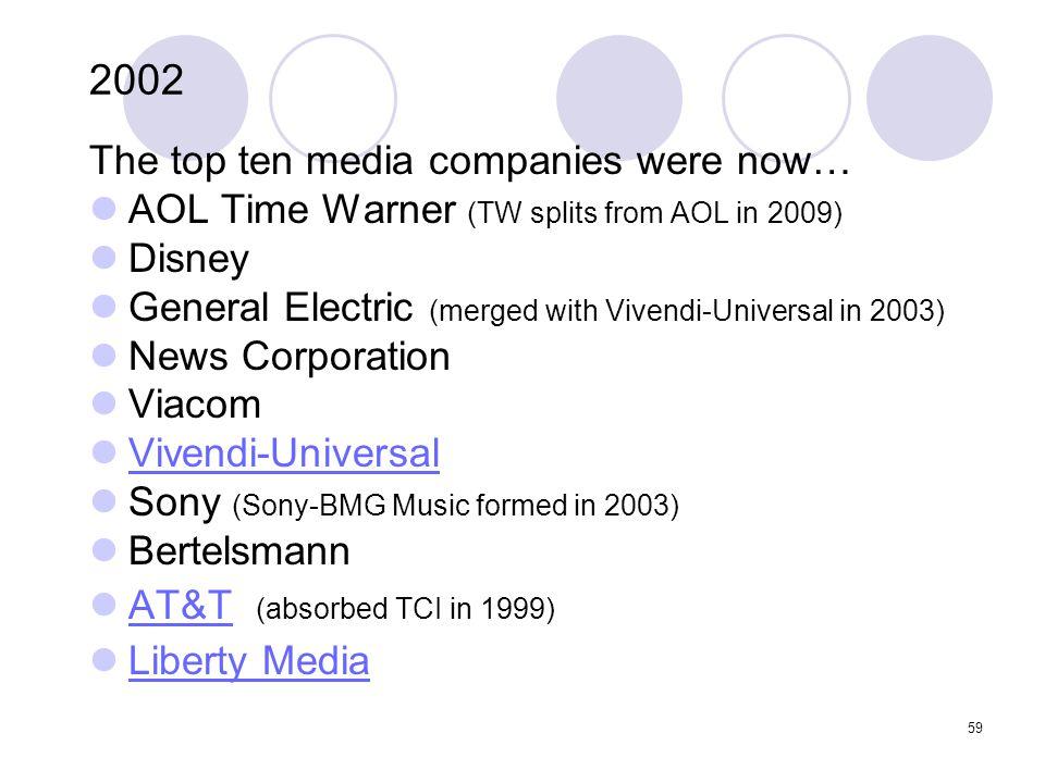 2002 The top ten media companies were now…