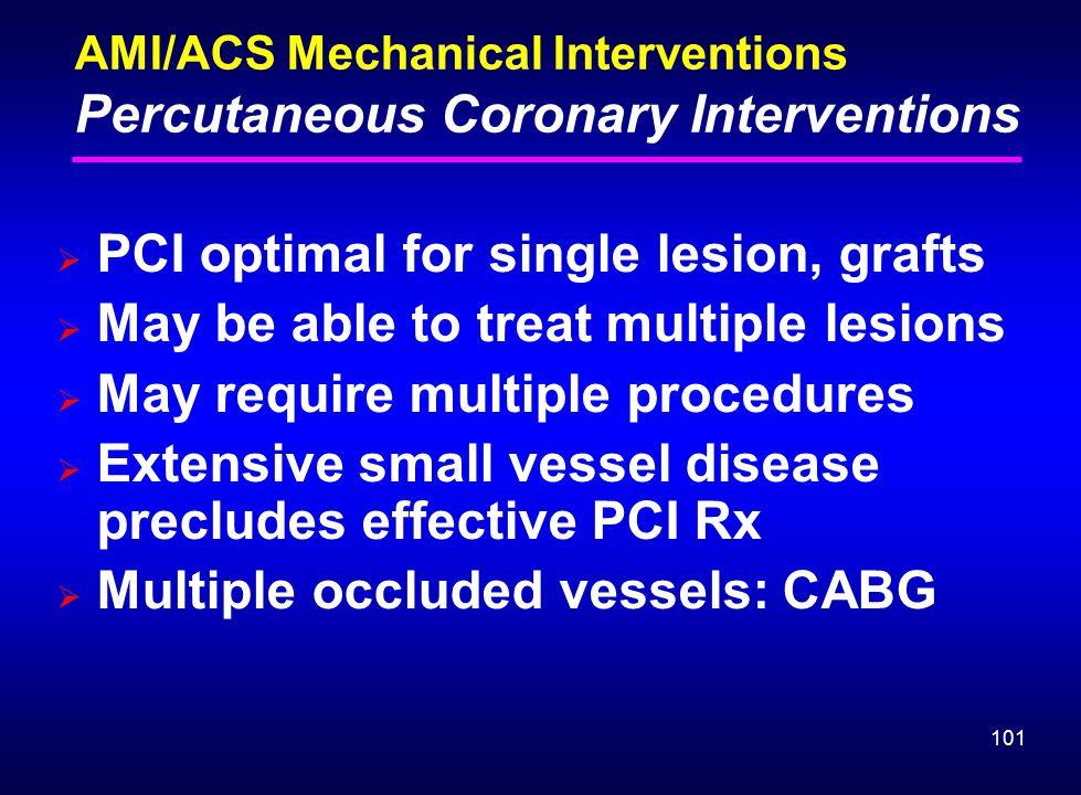AMI/ACS Mechanical Interventions Percutaneous Coronary Interventions