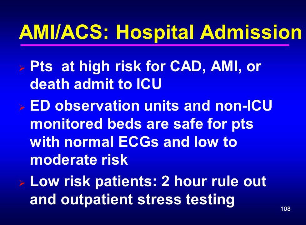 AMI/ACS: Hospital Admission