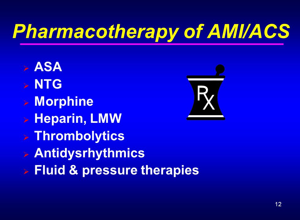 Pharmacotherapy of AMI/ACS