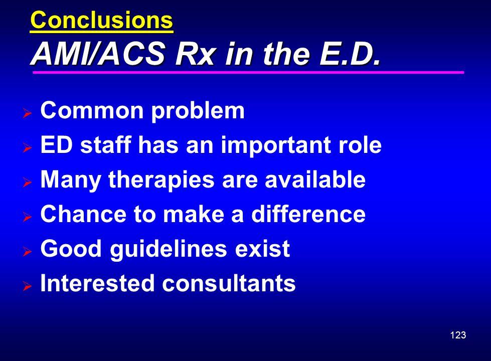 Conclusions AMI/ACS Rx in the E.D.
