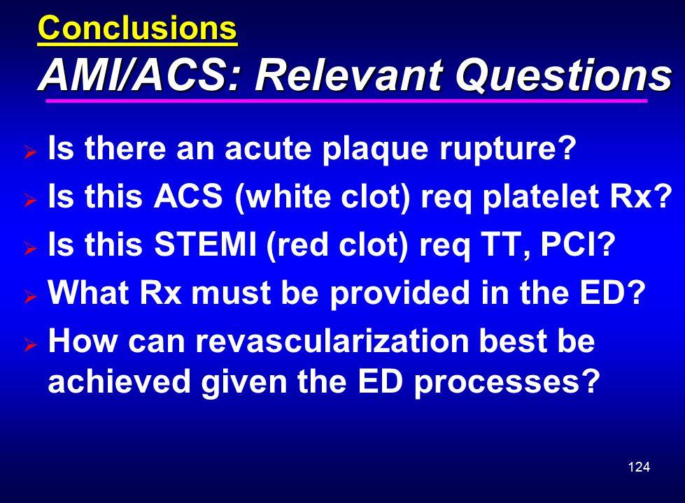 Conclusions AMI/ACS: Relevant Questions