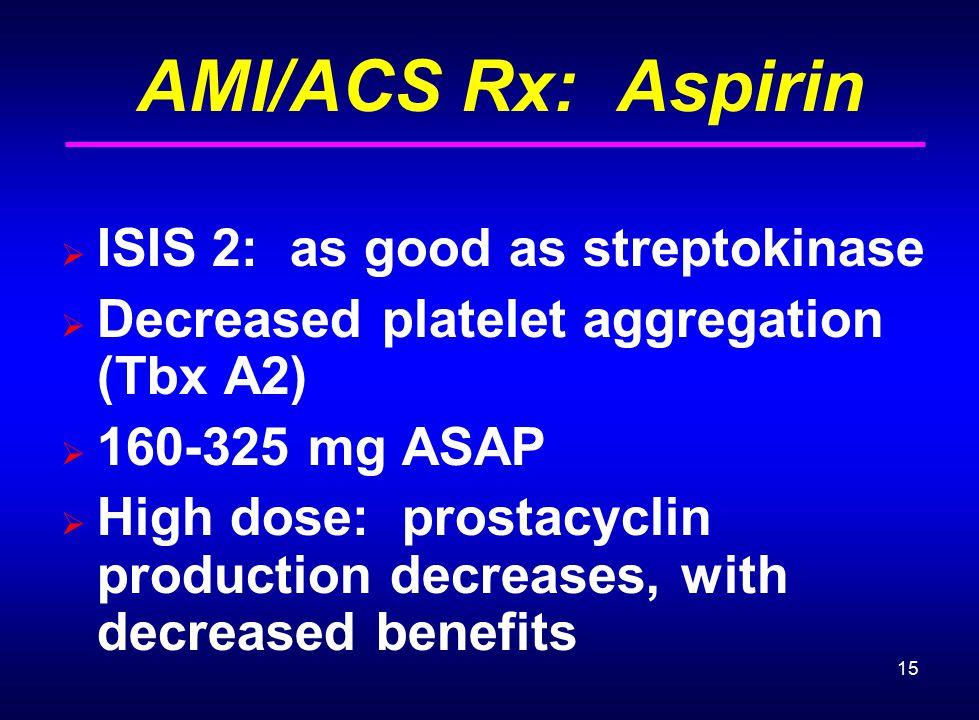 AMI/ACS Rx: Aspirin ISIS 2: as good as streptokinase